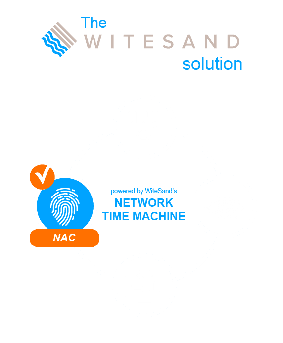 The Witesand NAC solution creates enhanced network safety